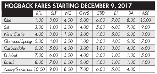 small resolution of hogback bus service will remain fare free between rifle and glenwood springs through december 8 2017 please check the fare chart below for fares starting