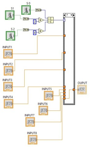 Design of 8 to 1 multiplexer labview vi   81 MUX labview code