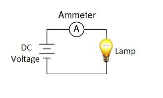 Ammeter vs Voltmeter-difference between Ammeter,Voltmeter