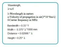 Bowtie Antenna basics | Bowtie Antenna Calculator
