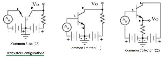 difference between CB,CE,CC transistor configurations