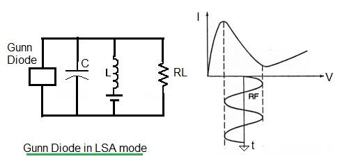 TT mode vs LSA mode-difference between TT mode and LSA mode