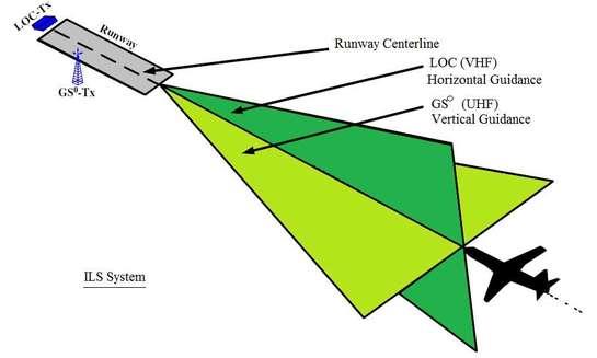 cessna 406 diagram utility trailer brake wiring aircraft terminology flight mechanics ~ elsavadorla