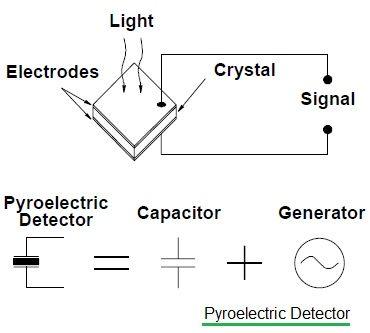 Photocell Sensor Wiring Diagram For Light Post Porcelain