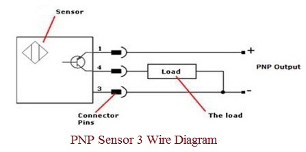 transistor wiring diagram travel trailer pnp sgo vipie de u2022pnp sensor vs npn difference between