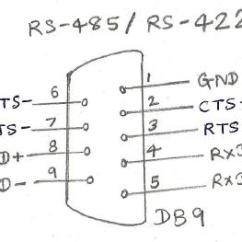 Rs232 To Rj45 Wiring Diagram Leagoo Lead 6 Battery Rs422 Interface | Pin