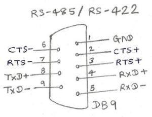 RS485 interface | RS485 pin diagram