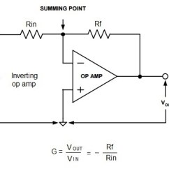 Circuit Diagram Of Non Inverting Amplifier Ceiling Fan Wiring With Light Switch Op Amp Vs