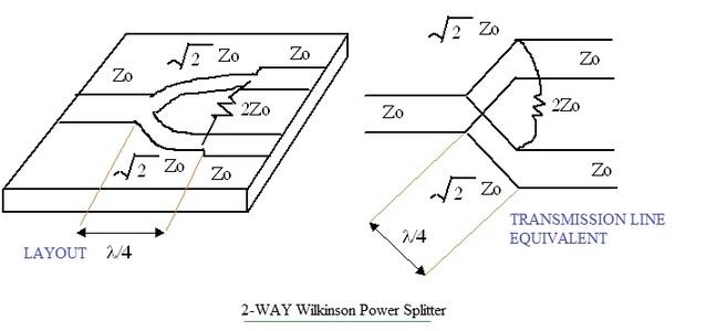 Type R Tachometer Wiring Diagram Pro Comp Distributor