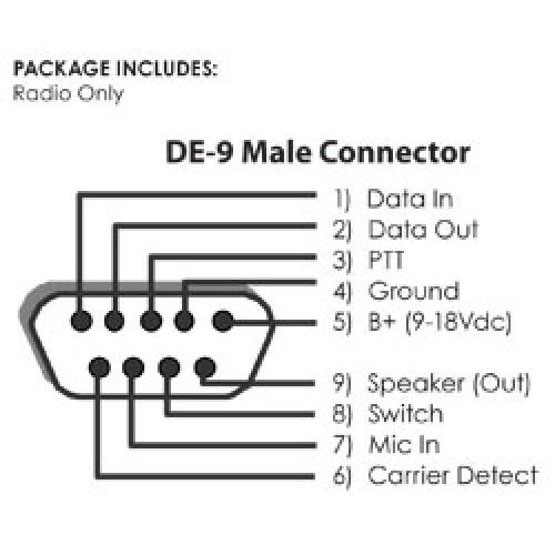 Maxon SD-125EL VHF Synthesized RF Data Link Radio