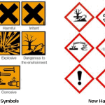 chemical signs labels