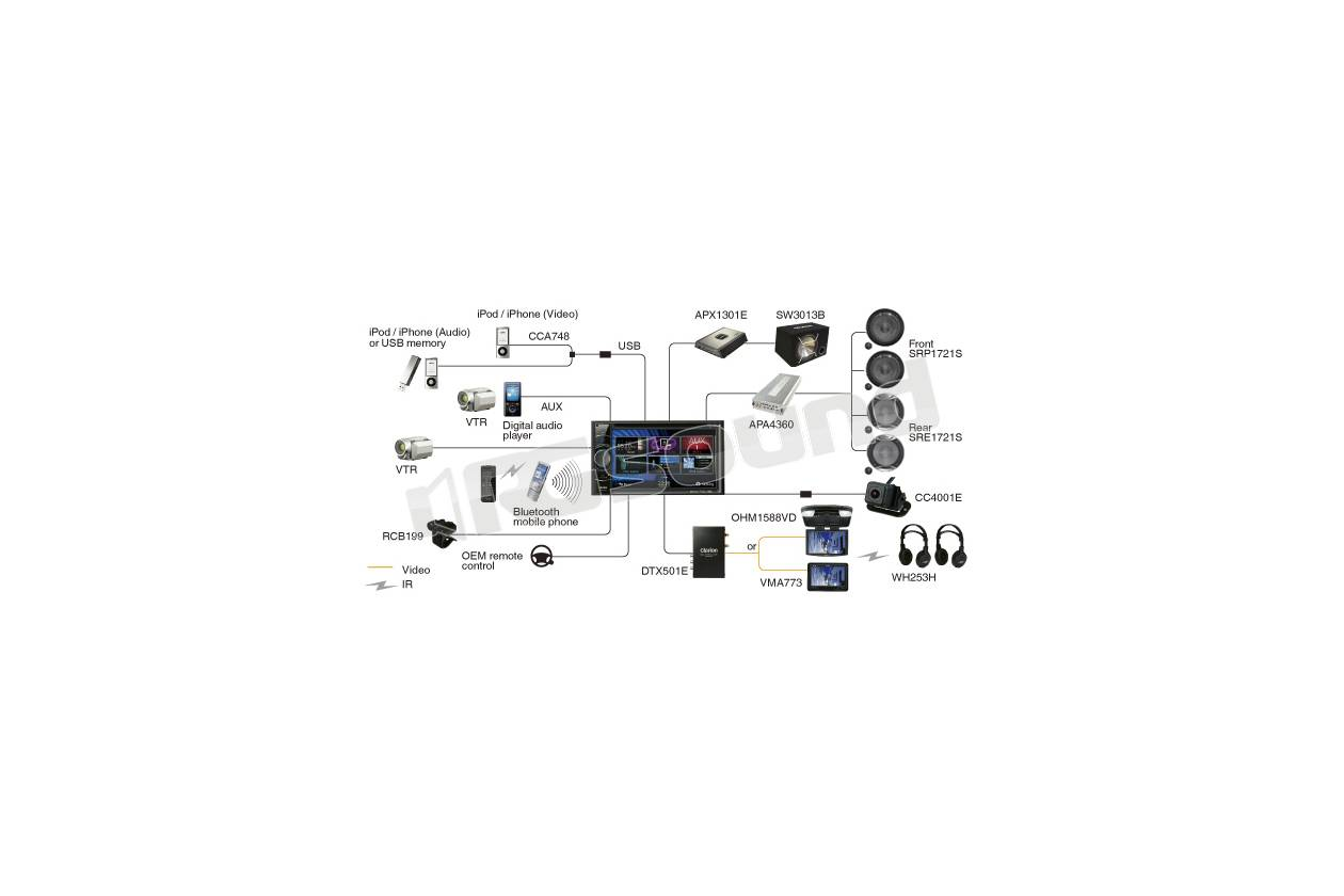 Clarion Bluetooth Radio | Wiring Diagram Database