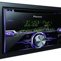 Pioneer Fh X720bt Be Nungsanleitung Deutsch Software To Draw Data Flow Diagram Bluetooth Cd Usb Made For Ipod Iphone