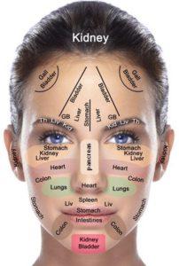 hormonal acne diagram 2007 nissan pathfinder radio wiring reflexzone therapie - rg