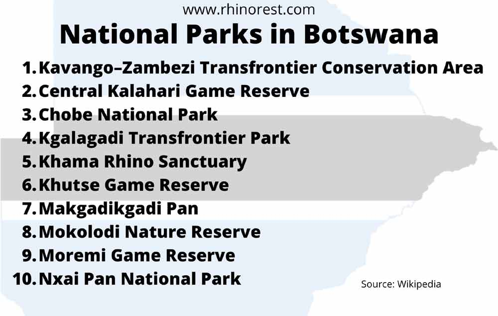 11 Mind-blowing National Parks in Botswana