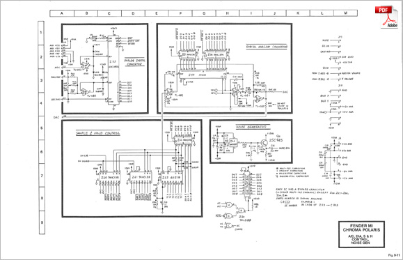 Rhodes Chroma · Polaris Service Manual: Schematics, PC