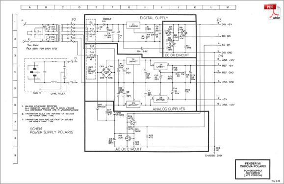 Rhodes Chroma · Polaris Service Manual: Schematics, PC