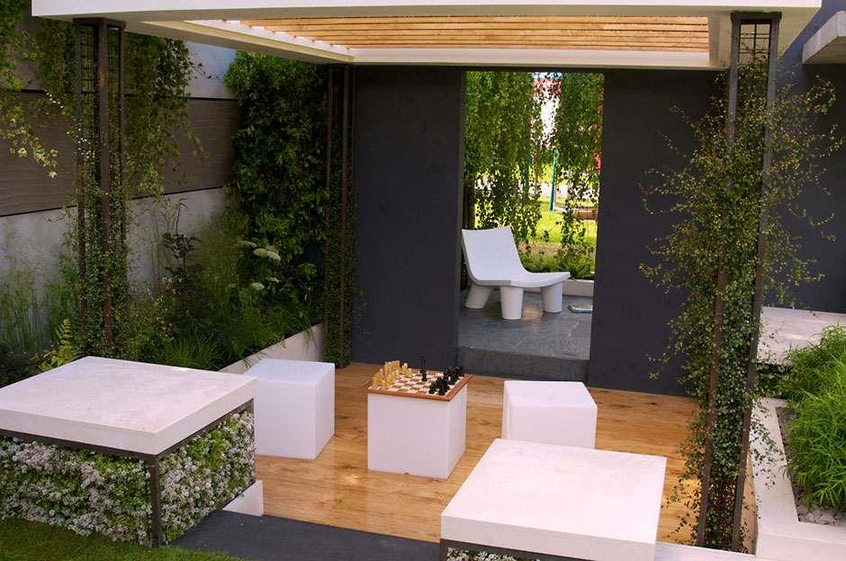 Garden Design Ideas Choose What Style You'd Like For Your Gardens