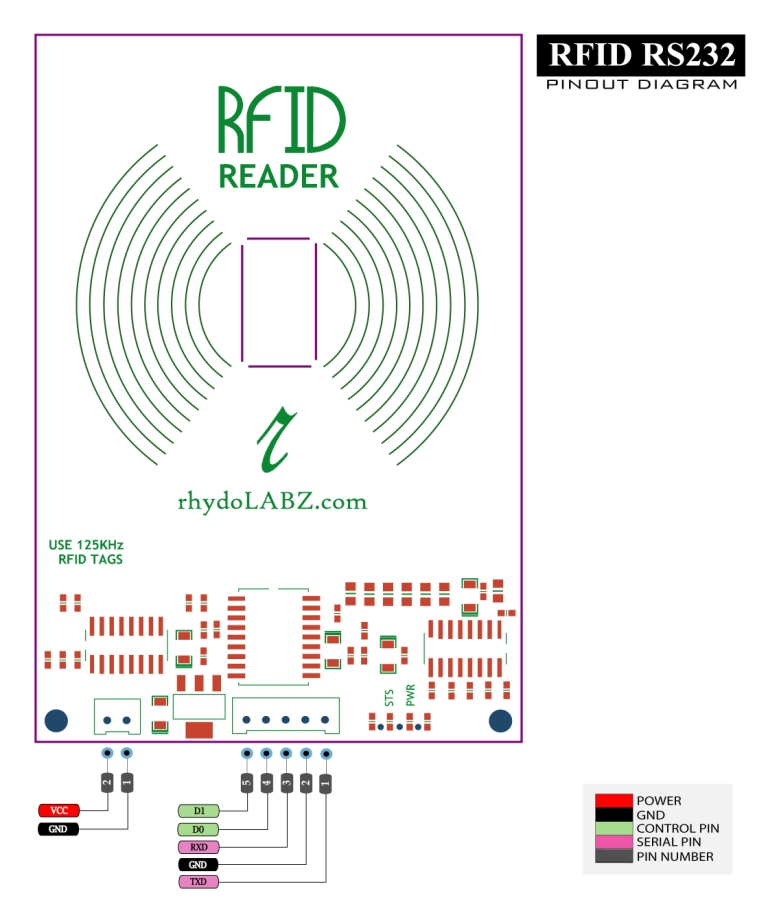 Passive Rfid Tag Circuit Diagram Passive Rfid Tag Near Field