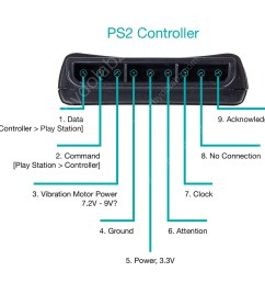 ps2 connector diagram [ 1000 x 915 Pixel ]
