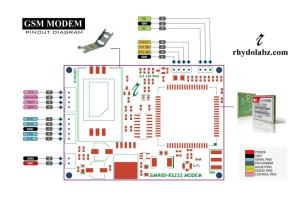 GSMGPRS MODEM SIM900 – RS232 (RMC)