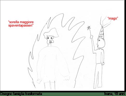 Ivana, 10 anni, disegna la sua famiglia trasformandola