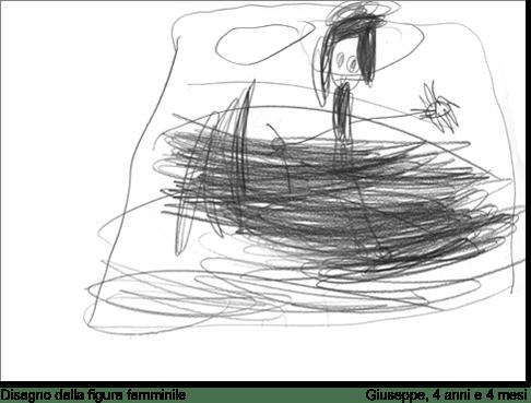 Giuseppe, 4 anni e 4 mesi, disegna una donna