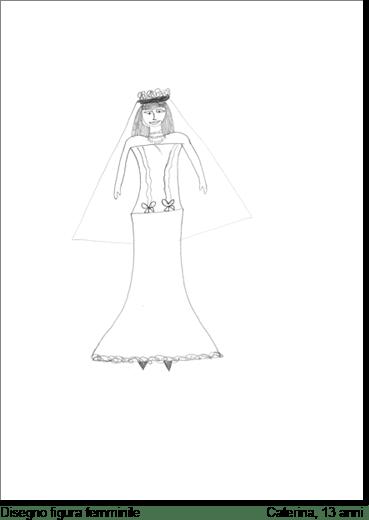 Ancora Caterina. Stavolta disegna un personaggio femminile, che poi definirà come la caricatura di sua madre, e lo raffigura in abito da sposa. Tutto un parlare ironico accompagna la realizzazione di questo disegno: questa donna per poter crescere deve risposarsi.