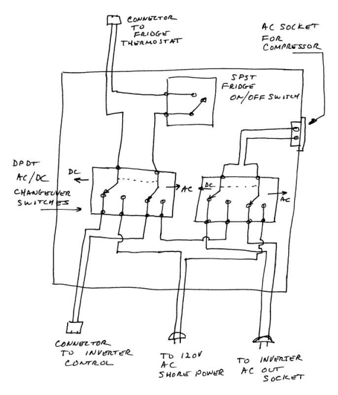 kic fridge thermostat wiring diagram 1996 jeep grand cherokee for refrigerator |