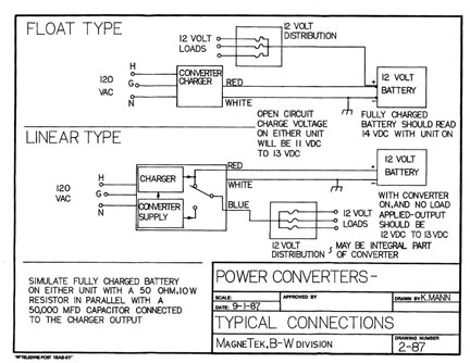 1987 winnebago chieftain wiring diagram 2003 bmw x5 radio itasca rv electrical | get free image about