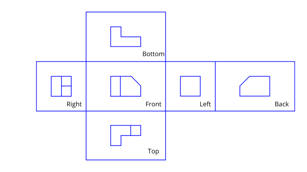 1st angle projection vs 3rd angle projection