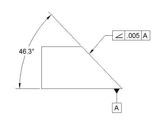 angularity