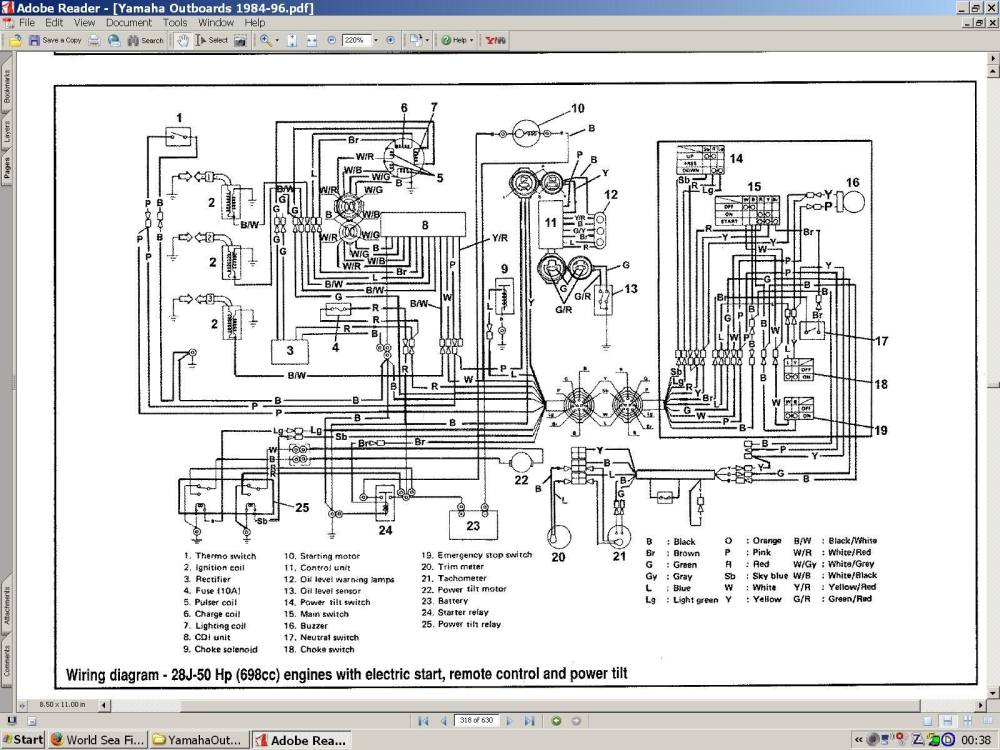 medium resolution of yamaha sd controller wiring diagram wiring diagram schemawiring diagram manual for yamaha 703 control ribnet forums