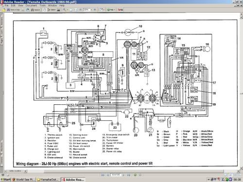small resolution of wiring diagram manual for yamaha 703 control ribnet forums wiring diagram manual for yamaha 703 control