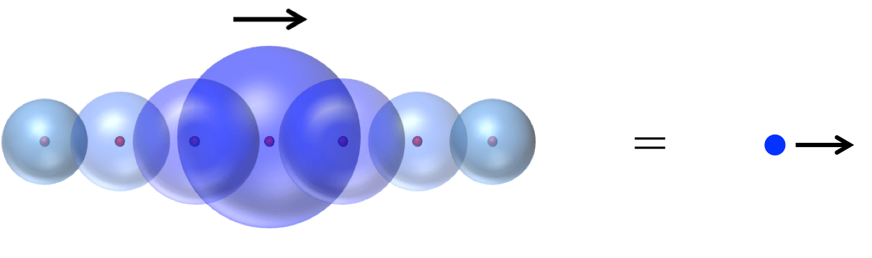 electron_equality