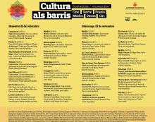 «Cultura als Barris»  torna este cap de setmana a 12 barris de la ciutat