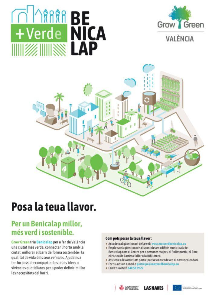 El procés «Més verd Benicalap» convida el veïnat a participar en el disseny sostenible d'este districte