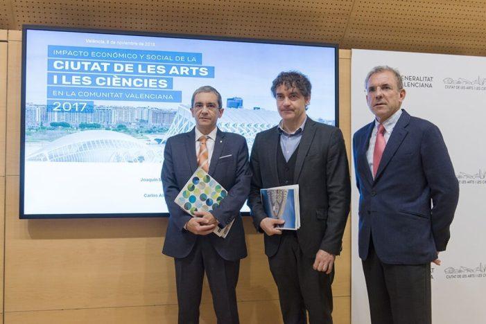 La Ciutat de les Arts i les Ciències genera en 2017 un gasto turístico de 133,5 millones de euros