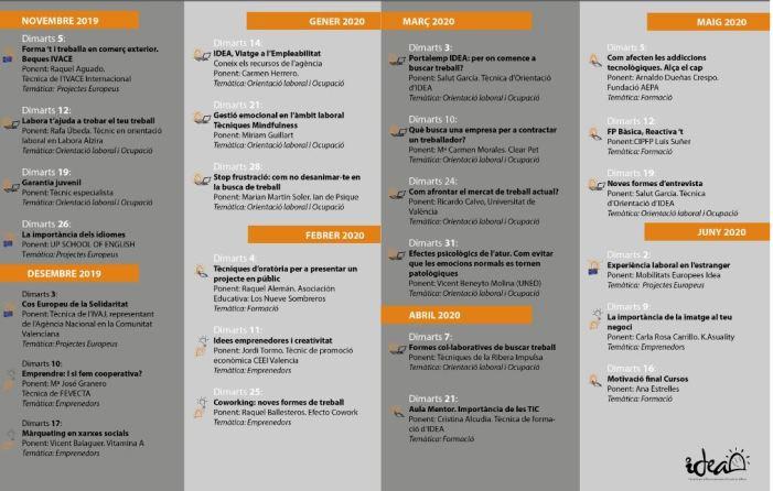 Nova edició dels monogràfics d'Idea