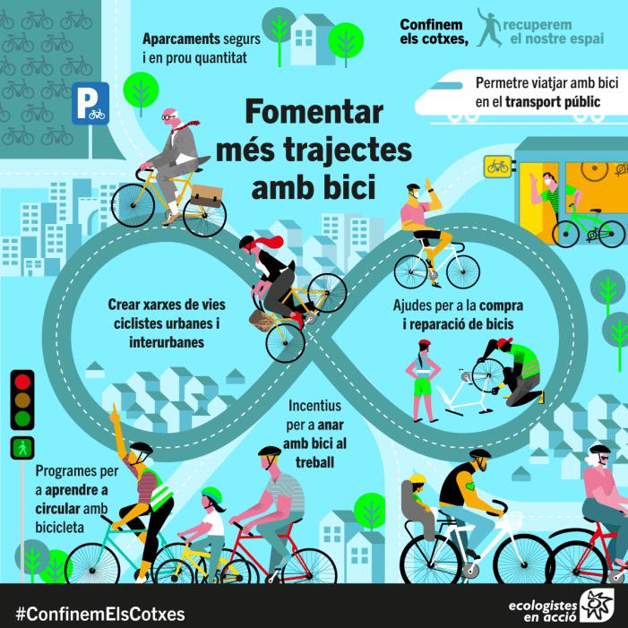 Associacions ciclistes i ecologistes reclamen                                           suport per a la bici durant la desescalada