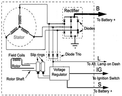 Magneton Alternator Wiring Diagram : 34 Wiring Diagram