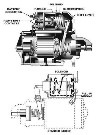 Gm Delco Remy Alternator Wiring, Gm, Free Engine Image For