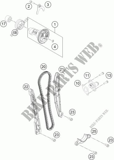 DISTRIBUZIONE per HVA FE 501 2016 # Husqvarna Motorcycles