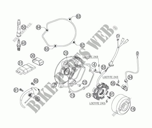 ACCENSIONE per HVA FS 450 E 2007 # Husqvarna Motorcycles