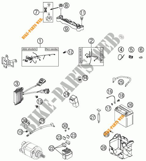 [DIAGRAM] Ktm 200 Exc Wiring Diagram FULL Version HD