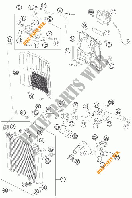 SISTEMA DI RAFFREDDAMENTO per KTM 950 SUPER ENDURO R 2007
