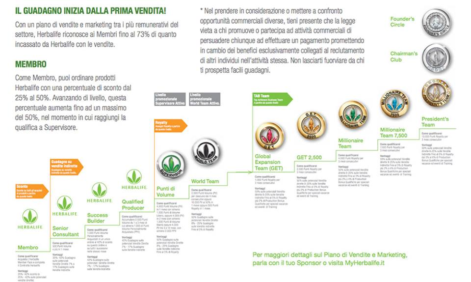piano marketing herbalife