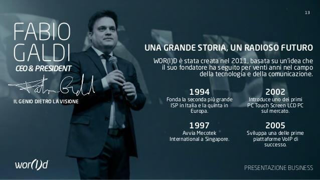 fabio galdi world global network