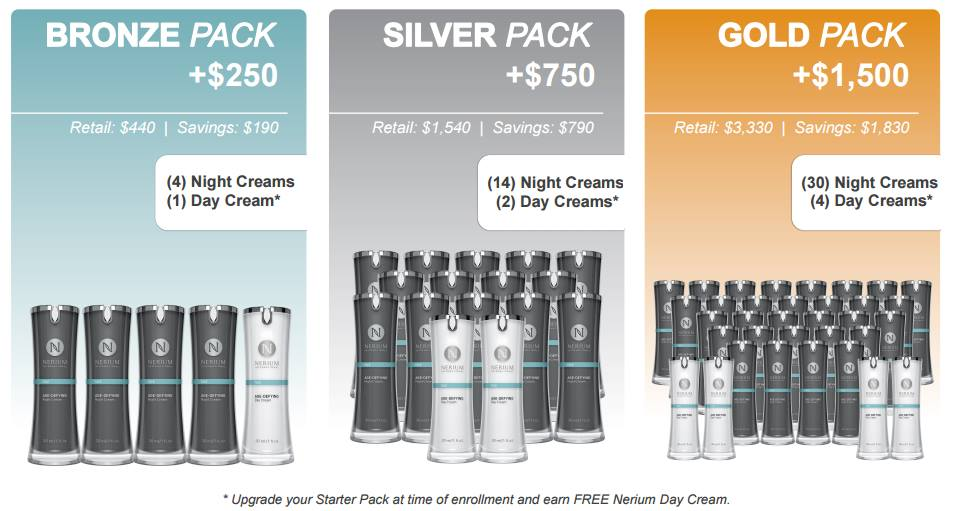 piano compensi nerium international kit