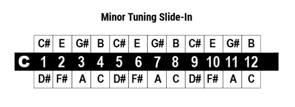 cromatica minor tuning slide in